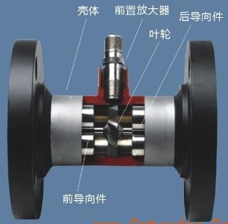 涡轮流量计的组成